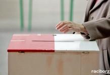 wybory raciborz