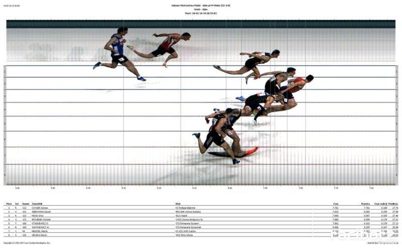 final biegu 60 m plotki