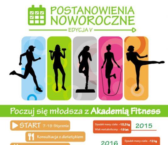 postanowienia noworoczne akademia fitness