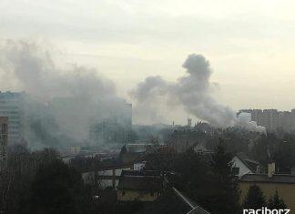 Smog alarm smogowy
